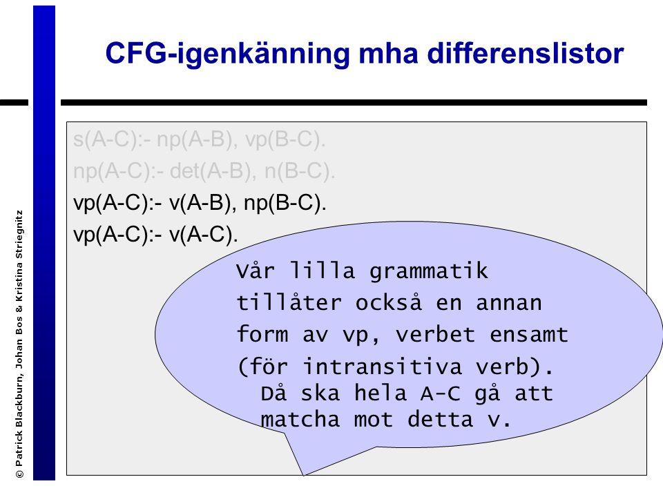 © Patrick Blackburn, Johan Bos & Kristina Striegnitz CFG-igenkänning mha differenslistor s(A-C):- np(A-B), vp(B-C).