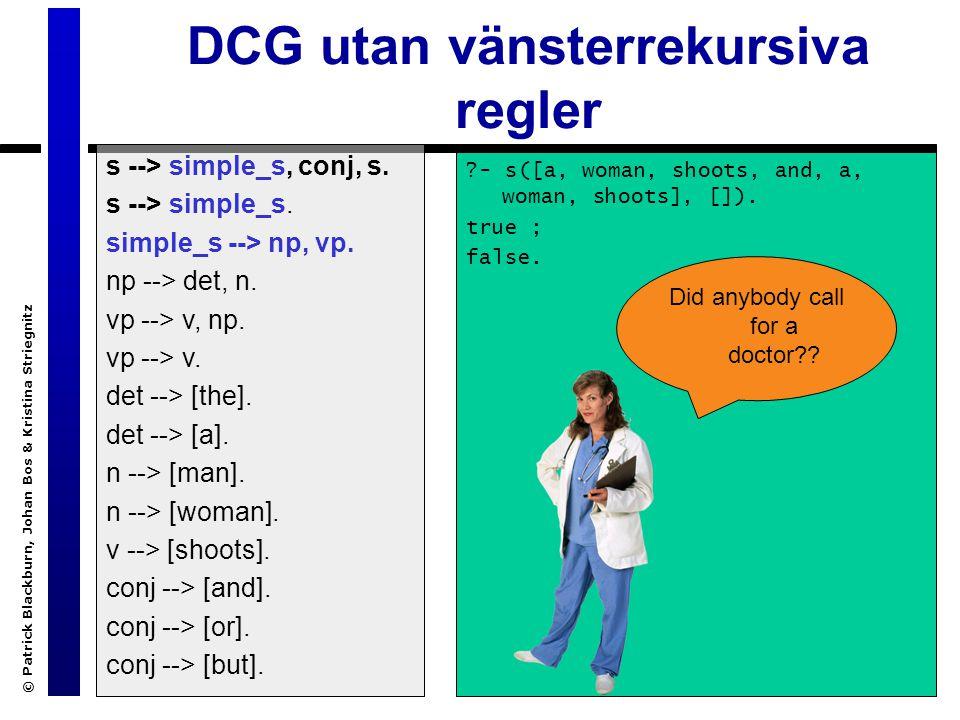 © Patrick Blackburn, Johan Bos & Kristina Striegnitz DCG utan vänsterrekursiva regler s --> simple_s, conj, s.