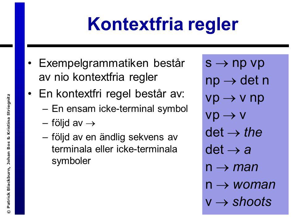 © Patrick Blackburn, Johan Bos & Kristina Striegnitz Kontextfria regler Exempelgrammatiken består av nio kontextfria regler En kontextfri regel består av: –En ensam icke-terminal symbol –följd av  –följd av en ändlig sekvens av terminala eller icke-terminala symboler s  np vp np  det n vp  v np vp  v det  the det  a n  man n  woman v  shoots