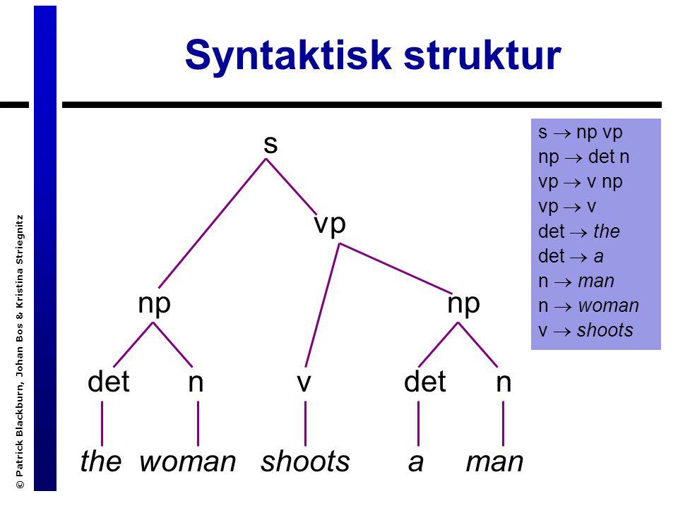 © Patrick Blackburn, Johan Bos & Kristina Striegnitz CFG-igenkänning mha append/3 ?- s([the,woman,shoots,a,man]).