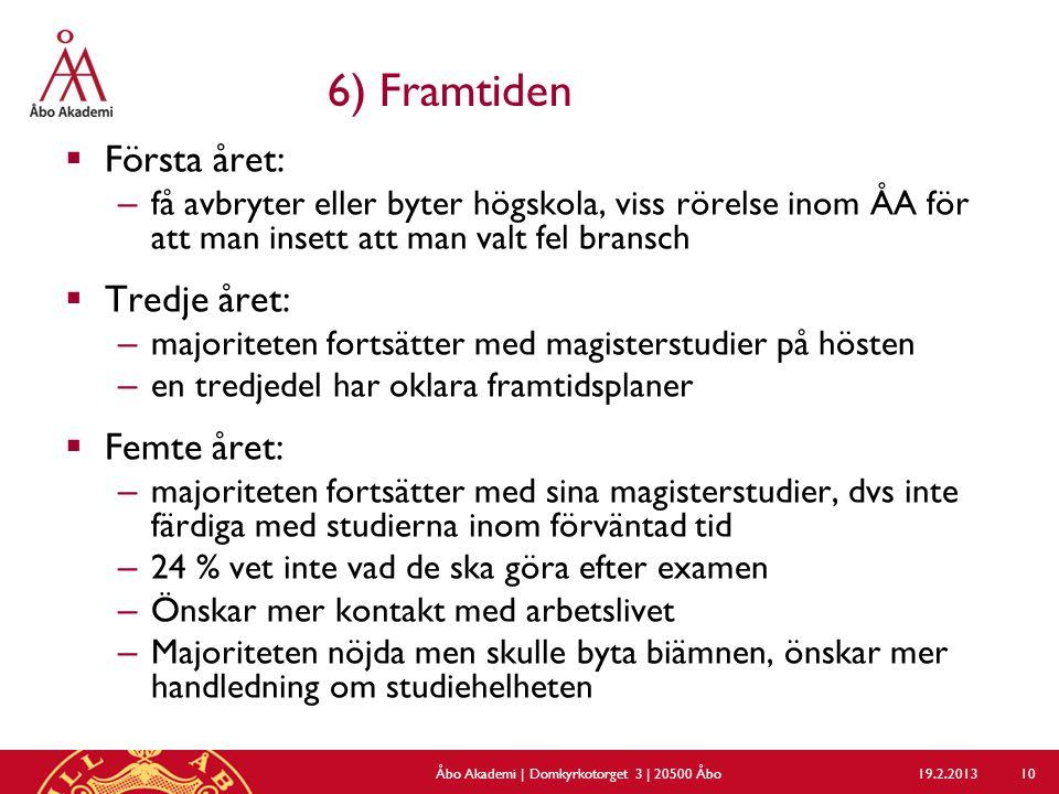 6) Framtiden  Första året: – få avbryter eller byter högskola, viss rörelse inom ÅA för att man insett att man valt fel bransch  Tredje året: – majo