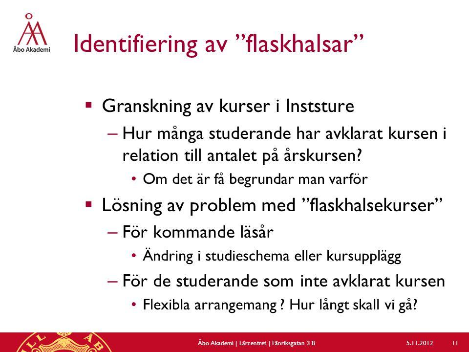 Identifiering av flaskhalsar  Granskning av kurser i Inststure – Hur många studerande har avklarat kursen i relation till antalet på årskursen.