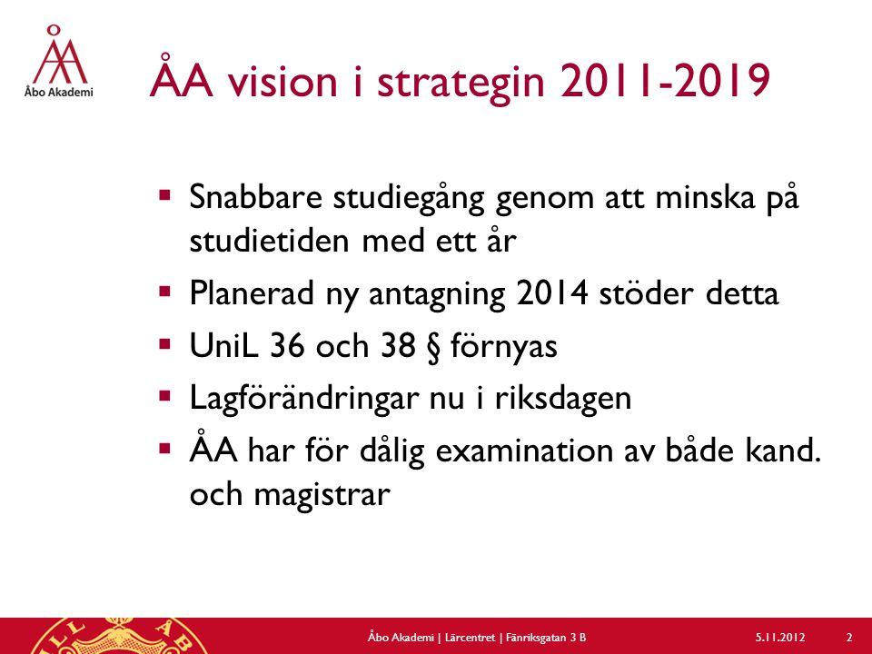 ÅA vision i strategin 2011-2019  Snabbare studiegång genom att minska på studietiden med ett år  Planerad ny antagning 2014 stöder detta  UniL 36 och 38 § förnyas  Lagförändringar nu i riksdagen  ÅA har för dålig examination av både kand.