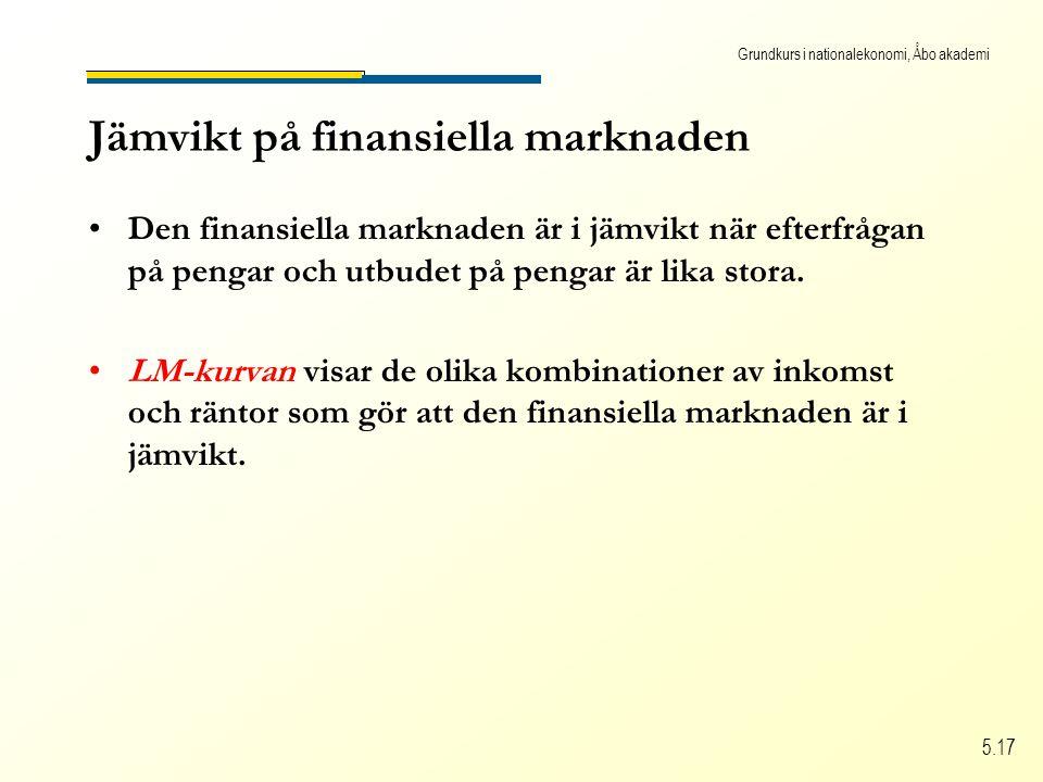 Grundkurs i nationalekonomi, Åbo akademi 5.17 Jämvikt på finansiella marknaden Den finansiella marknaden är i jämvikt när efterfrågan på pengar och utbudet på pengar är lika stora.