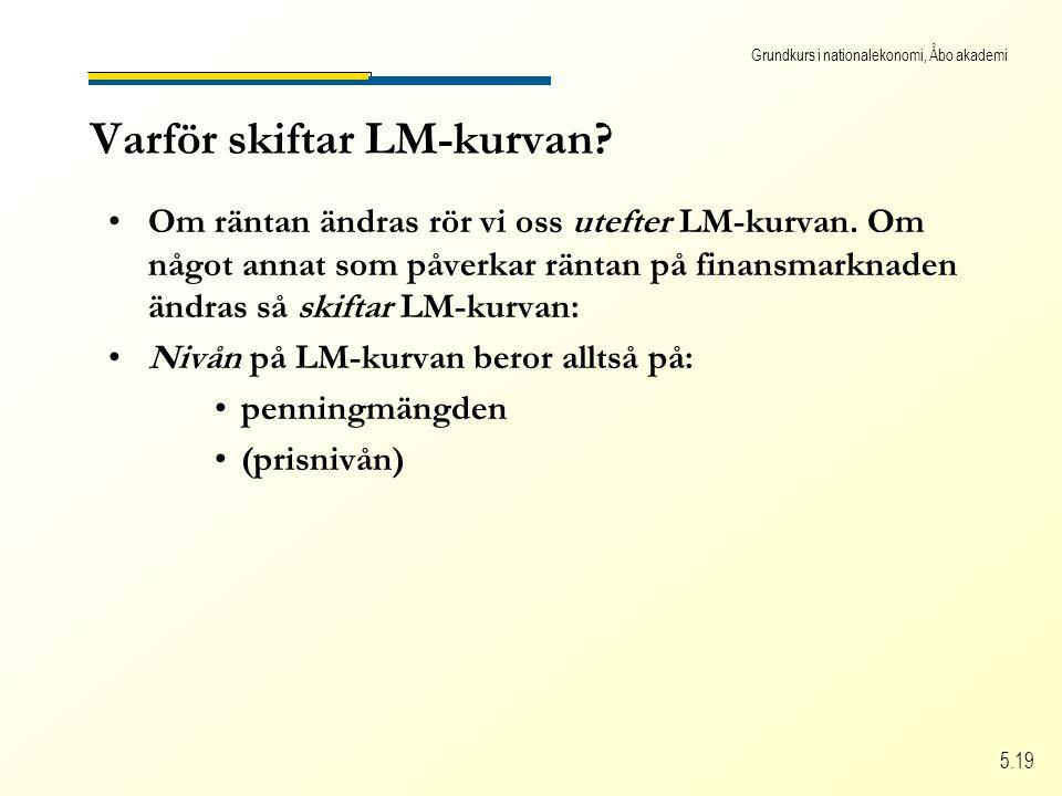 Grundkurs i nationalekonomi, Åbo akademi 5.19 Varför skiftar LM-kurvan.
