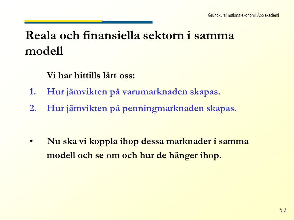Grundkurs i nationalekonomi, Åbo akademi 5.2 Reala och finansiella sektorn i samma modell Vi har hittills lärt oss: 1.Hur jämvikten på varumarknaden skapas.