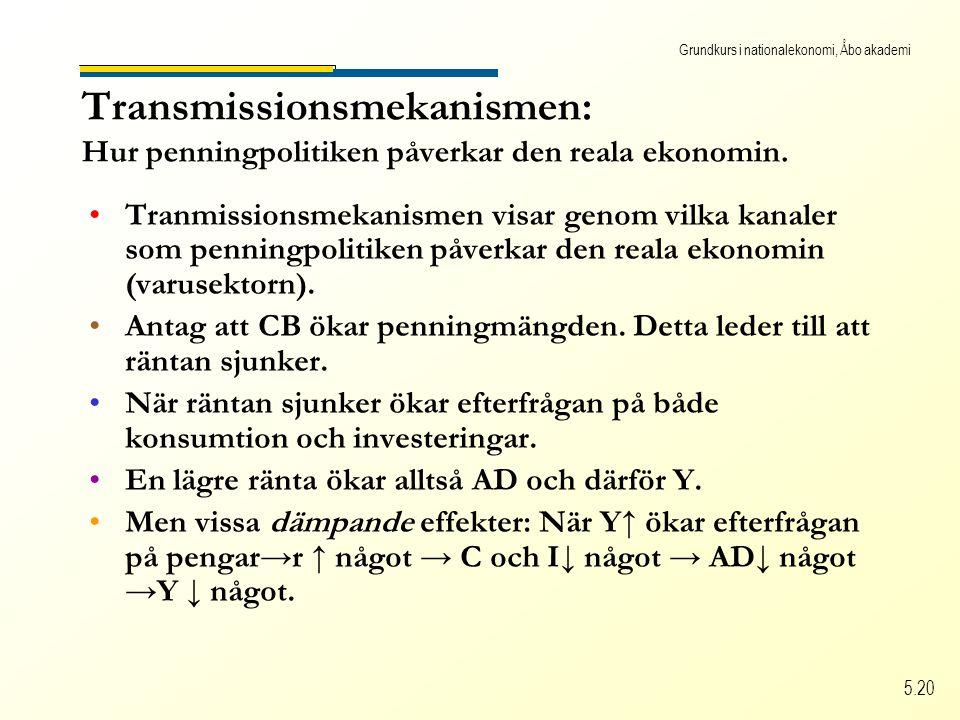 Grundkurs i nationalekonomi, Åbo akademi 5.20 Transmissionsmekanismen: Hur penningpolitiken påverkar den reala ekonomin.