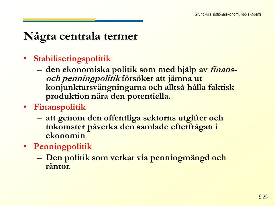 Grundkurs i nationalekonomi, Åbo akademi 5.25 Några centrala termer Stabiliseringspolitik –den ekonomiska politik som med hjälp av finans- och penningpolitik försöker att jämna ut konjunktursvängningarna och alltså hålla faktisk produktion nära den potentiella.