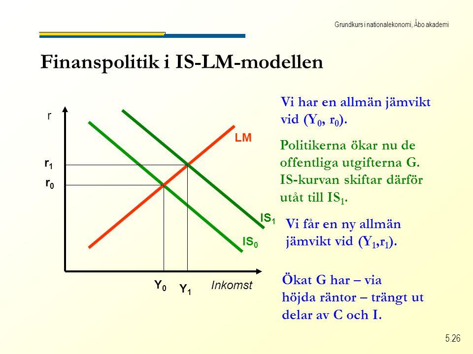 Grundkurs i nationalekonomi, Åbo akademi 5.26 Finanspolitik i IS-LM-modellen Inkomst r IS 0 LM Y0Y0 r0r0 Vi har en allmän jämvikt vid (Y 0, r 0 ).