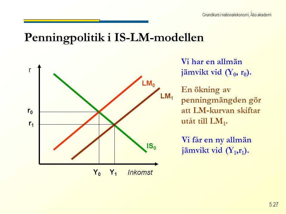 Grundkurs i nationalekonomi, Åbo akademi 5.27 Penningpolitik i IS-LM-modellen Inkomst r IS 0 LM 0 Y0Y0 r0r0 Vi har en allmän jämvikt vid (Y 0, r 0 ).