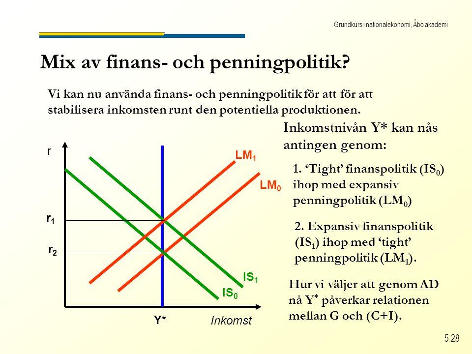 Grundkurs i nationalekonomi, Åbo akademi 5.28 Mix av finans- och penningpolitik.