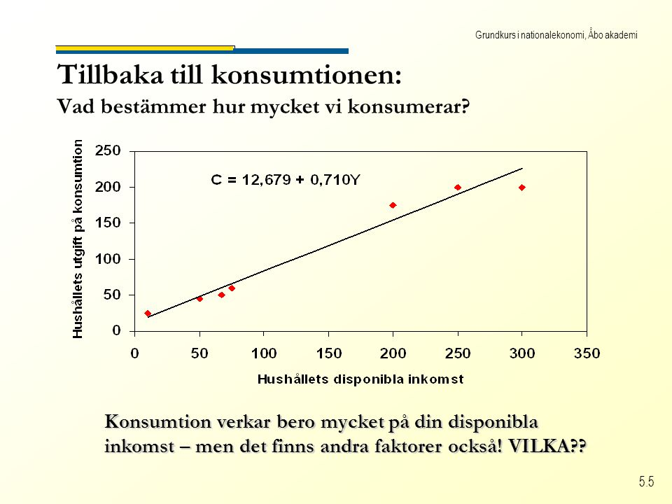 Grundkurs i nationalekonomi, Åbo akademi 5.5 Tillbaka till konsumtionen: Vad bestämmer hur mycket vi konsumerar.