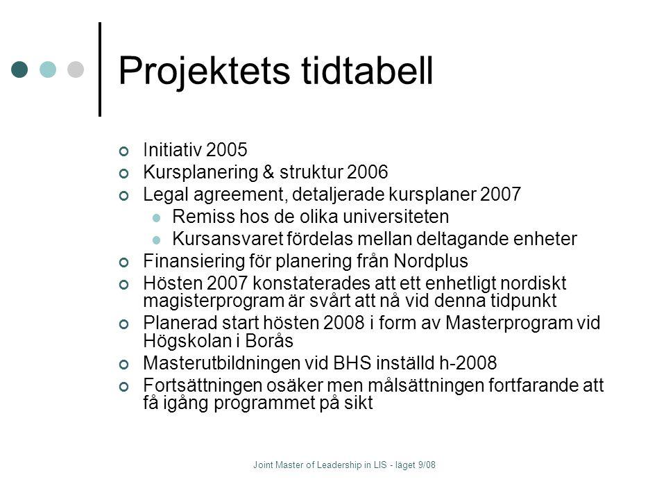 Joint Master of Leadership in LIS - läget 9/08 Projektets tidtabell Initiativ 2005 Kursplanering & struktur 2006 Legal agreement, detaljerade kursplan