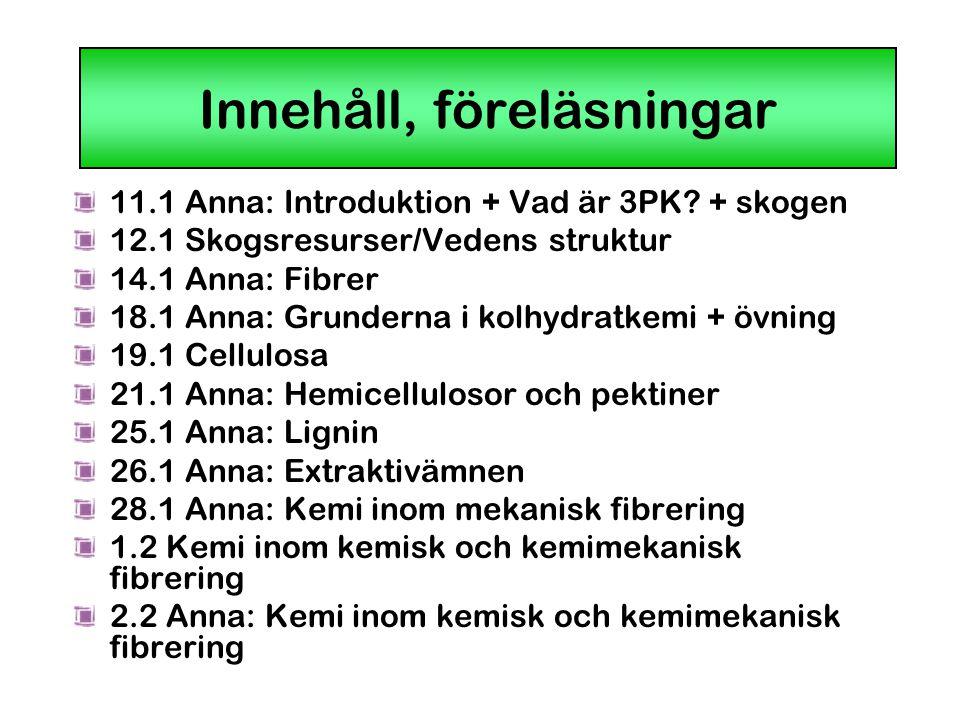 Innehåll, föreläsningar 11.1 Anna: Introduktion + Vad är 3PK? + skogen 12.1 Skogsresurser/Vedens struktur 14.1 Anna: Fibrer 18.1 Anna: Grunderna i kol