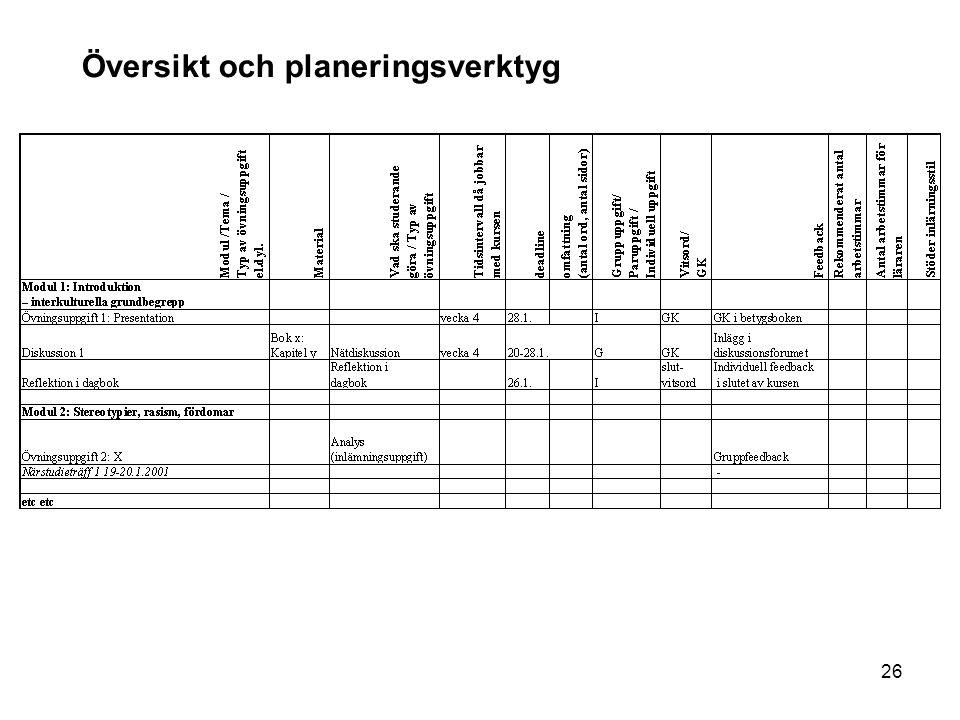 26 Översikt och planeringsverktyg