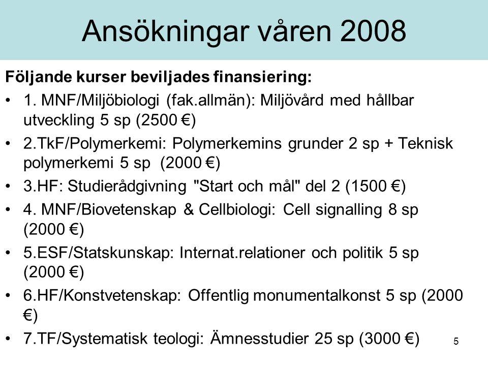 5 Ansökningar våren 2008 Följande kurser beviljades finansiering: 1.