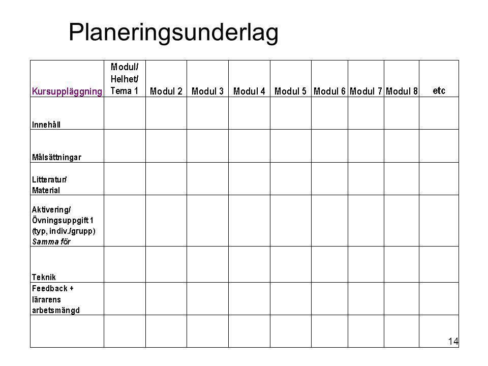14 Planeringsunderlag