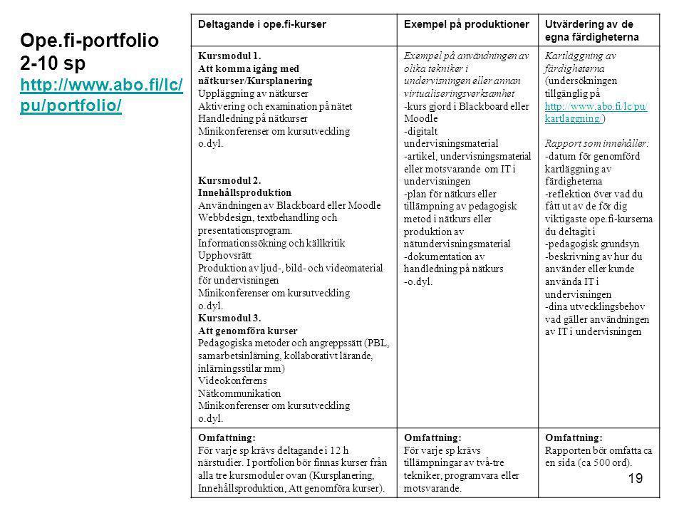 19 Deltagande i ope.fi-kurserExempel på produktionerUtvärdering av de egna färdigheterna Kursmodul 1.