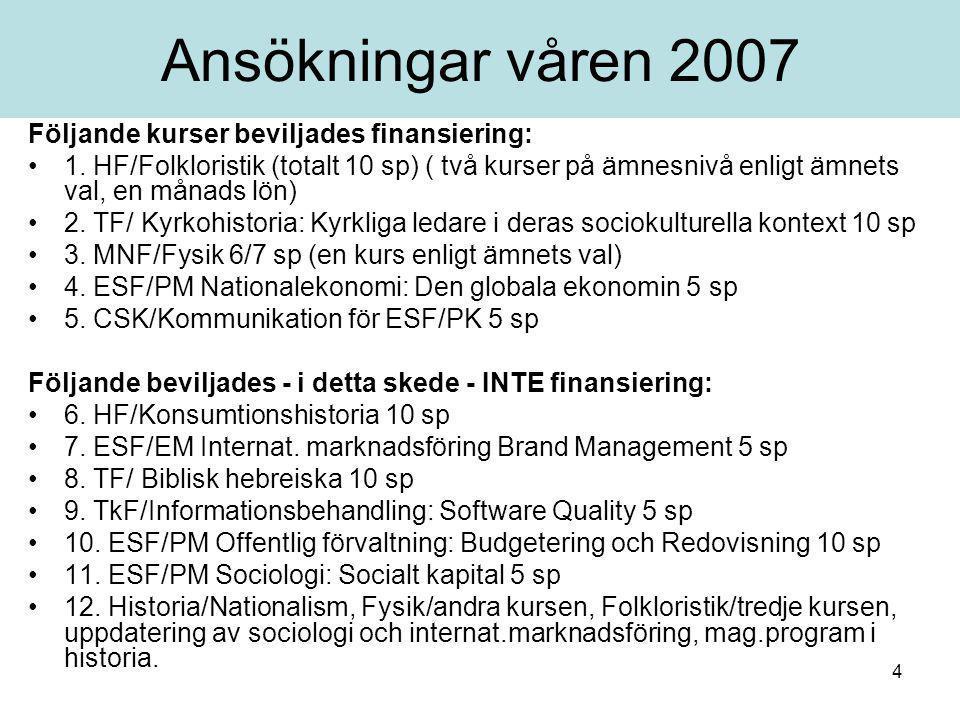 4 Ansökningar våren 2007 Följande kurser beviljades finansiering: 1.