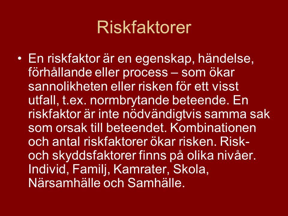 Riskfaktorer En riskfaktor är en egenskap, händelse, förhållande eller process – som ökar sannolikheten eller risken för ett visst utfall, t.ex. normb