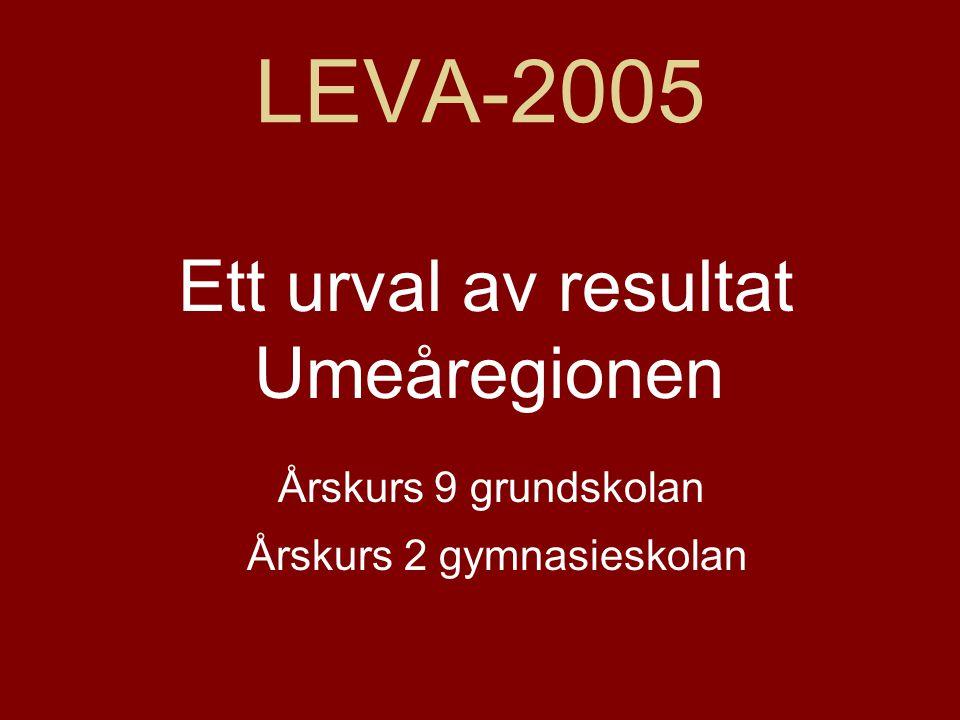 LEVA-2005 Ett urval av resultat Umeåregionen Årskurs 9 grundskolan Årskurs 2 gymnasieskolan
