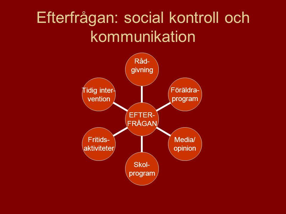 Efterfrågan: social kontroll och kommunikation EFTER- FRÅGAN Råd- givning Föräldra- program Media/ opinion Skol- program Fritids- aktiviteter Tidig in