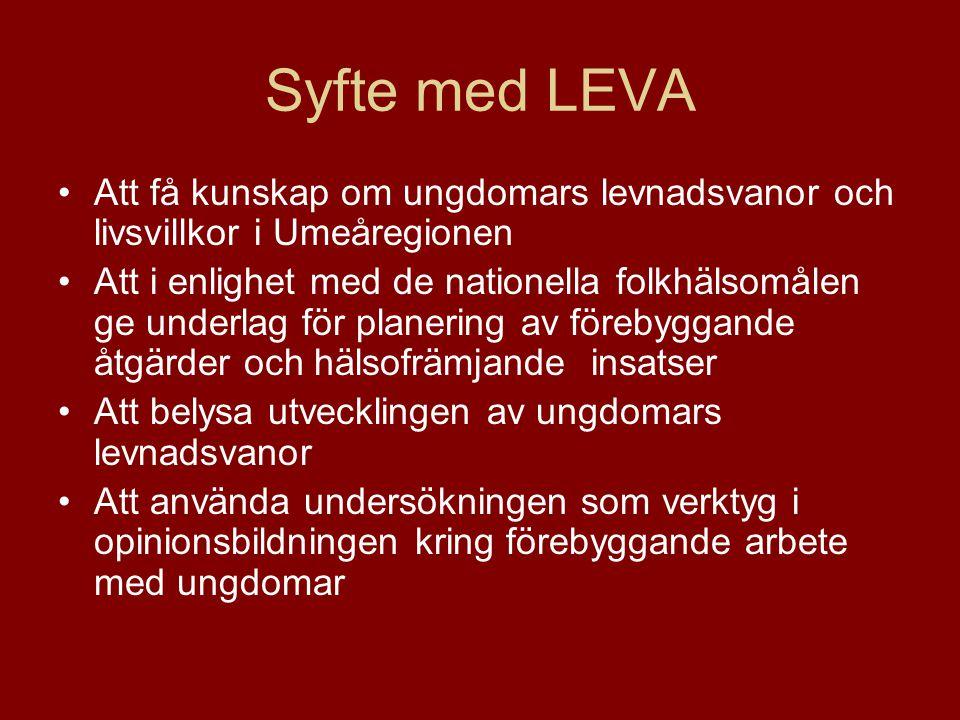 Syfte med LEVA Att få kunskap om ungdomars levnadsvanor och livsvillkor i Umeåregionen Att i enlighet med de nationella folkhälsomålen ge underlag för