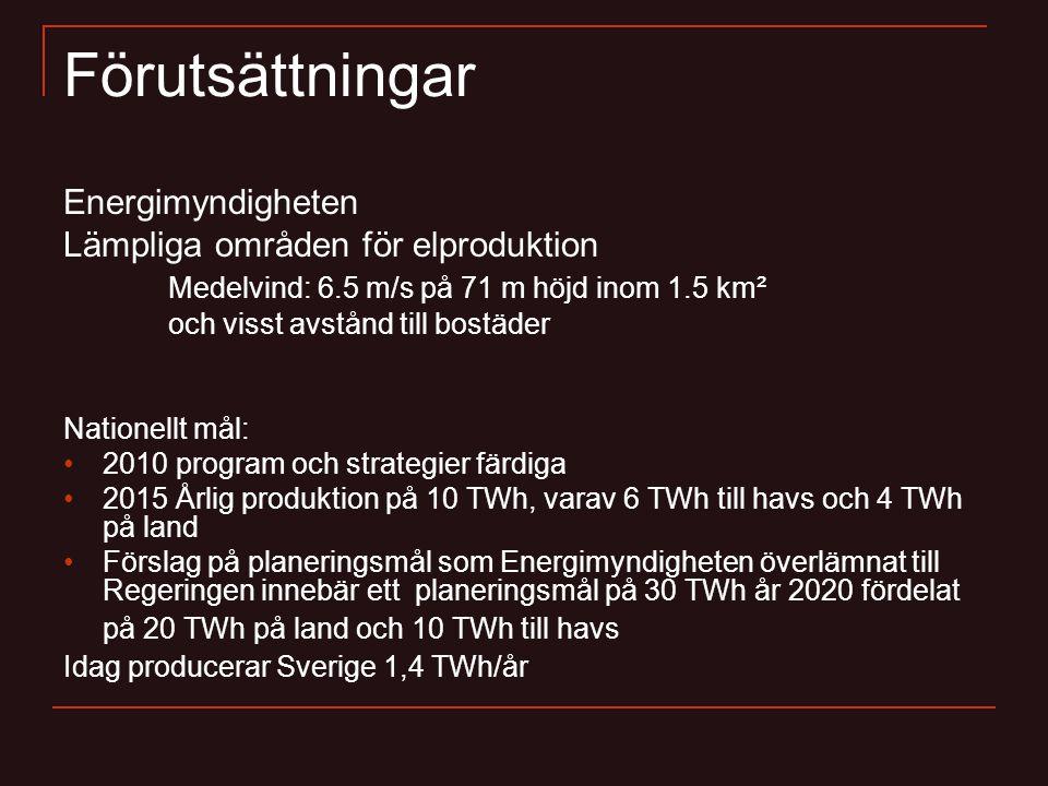 Förutsättningar Energimyndigheten Lämpliga områden för elproduktion Medelvind: 6.5 m/s på 71 m höjd inom 1.5 km² och visst avstånd till bostäder Nationellt mål: 2010 program och strategier färdiga 2015 Årlig produktion på 10 TWh, varav 6 TWh till havs och 4 TWh på land Förslag på planeringsmål som Energimyndigheten överlämnat till Regeringen innebär ett planeringsmål på 30 TWh år 2020 fördelat på 20 TWh på land och 10 TWh till havs Idag producerar Sverige 1,4 TWh/år