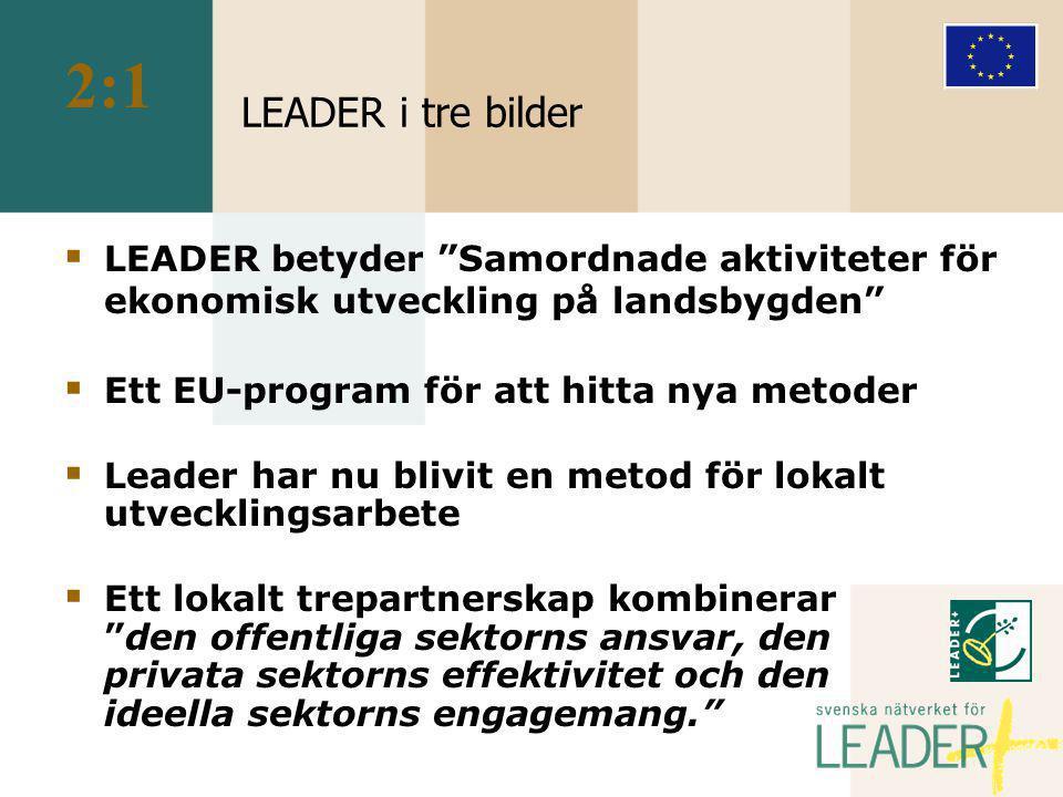 LEADER i tre bilder  LEADER betyder Samordnade aktiviteter för ekonomisk utveckling på landsbygden  Ett EU-program för att hitta nya metoder  Leader har nu blivit en metod för lokalt utvecklingsarbete  Ett lokalt trepartnerskap kombinerar den offentliga sektorns ansvar, den privata sektorns effektivitet och den ideella sektorns engagemang. 2:1