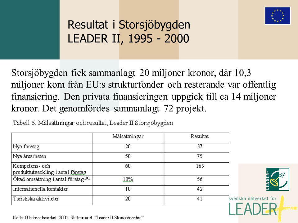 Resultat i Storsjöbygden LEADER II, 1995 - 2000 Storsjöbygden fick sammanlagt 20 miljoner kronor, där 10,3 miljoner kom från EU:s strukturfonder och resterande var offentlig finansiering.