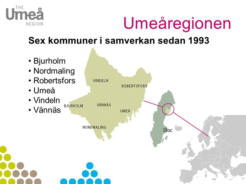 Umeåregionen Sex kommuner i samverkan sedan 1993 Bjurholm Nordmaling Robertsfors Umeå Vindeln Vännäs