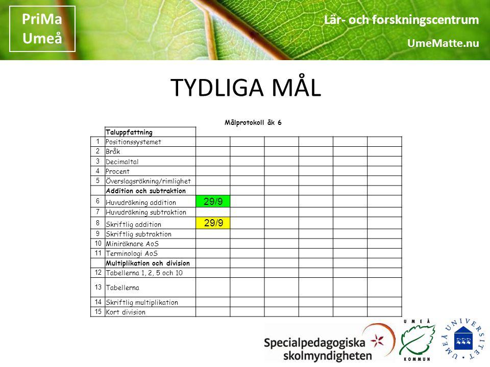 Lär- och forskningscentrum UmeMatte.nu PriMa Umeå DAGENS TRÄNINGSPASS Uppvärmning 14.45 Uppskattningsuppgift Dagens mål- Huvudräkning, addition - Skriftlig addition Övningar 15.00 2-gruppsarbete (ca 30 min på varje station) med sammanfattning och måluppfyllelse 16.00 Frukt i Bagdad och en kittlare 16.10 MTM Nedvarvning 16.30 Sammanfattning Utvärdering 16.45 Slut för idag
