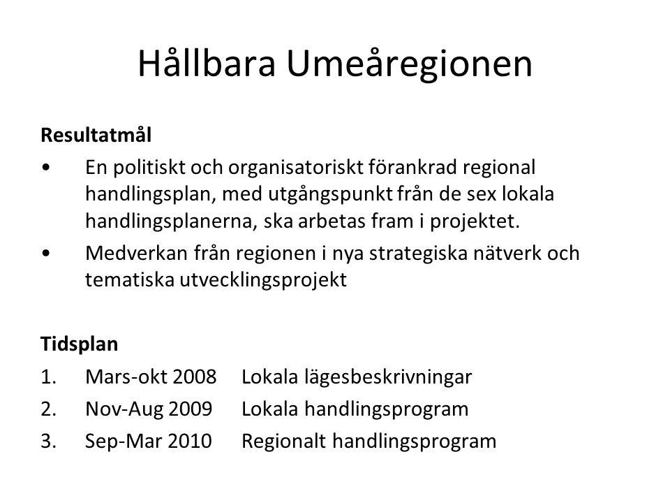 Hållbara Umeåregionen Resultatmål En politiskt och organisatoriskt förankrad regional handlingsplan, med utgångspunkt från de sex lokala handlingsplanerna, ska arbetas fram i projektet.