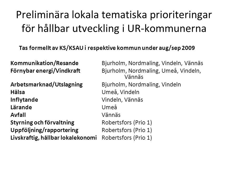 Preliminära lokala tematiska prioriteringar för hållbar utveckling i UR-kommunerna Tas formellt av KS/KSAU i respektive kommun under aug/sep 2009 Kommunikation/ResandeBjurholm, Nordmaling, Vindeln, Vännäs Förnybar energi/VindkraftBjurholm, Nordmaling, Umeå, Vindeln, Vännäs Arbetsmarknad/UtslagningBjurholm, Nordmaling, Vindeln HälsaUmeå, Vindeln Inflytande Vindeln, Vännäs LärandeUmeå AvfallVännäs Styrning och förvaltning Robertsfors (Prio 1) Uppföljning/rapporteringRobertsfors (Prio 1) Livskraftig, hållbar lokalekonomi Robertsfors (Prio 1)