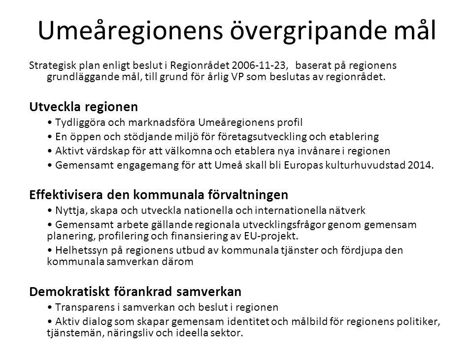 Umeåregionens övergripande mål Strategisk plan enligt beslut i Regionrådet 2006-11-23, baserat på regionens grundläggande mål, till grund för årlig VP