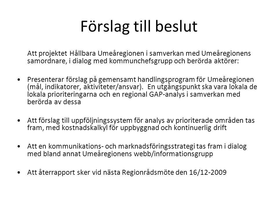 Förslag till beslut Att projektet Hållbara Umeåregionen i samverkan med Umeåregionens samordnare, i dialog med kommunchefsgrupp och berörda aktörer: Presenterar förslag på gemensamt handlingsprogram för Umeåregionen (mål, indikatorer, aktiviteter/ansvar).