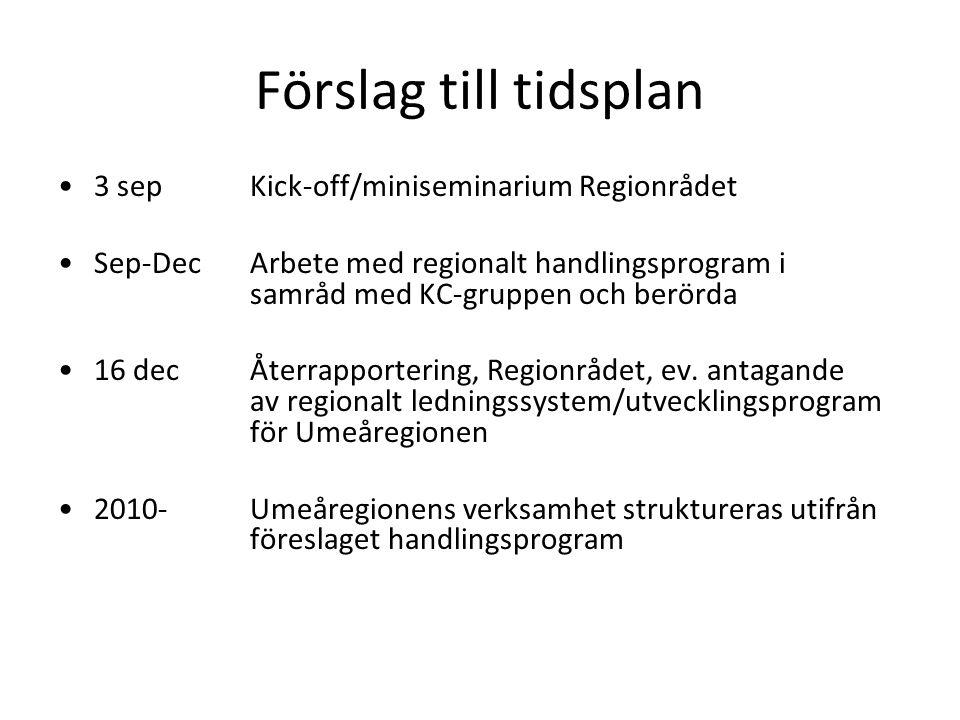 Förslag till tidsplan 3 sepKick-off/miniseminarium Regionrådet Sep-DecArbete med regionalt handlingsprogram i samråd med KC-gruppen och berörda 16 decÅterrapportering, Regionrådet, ev.