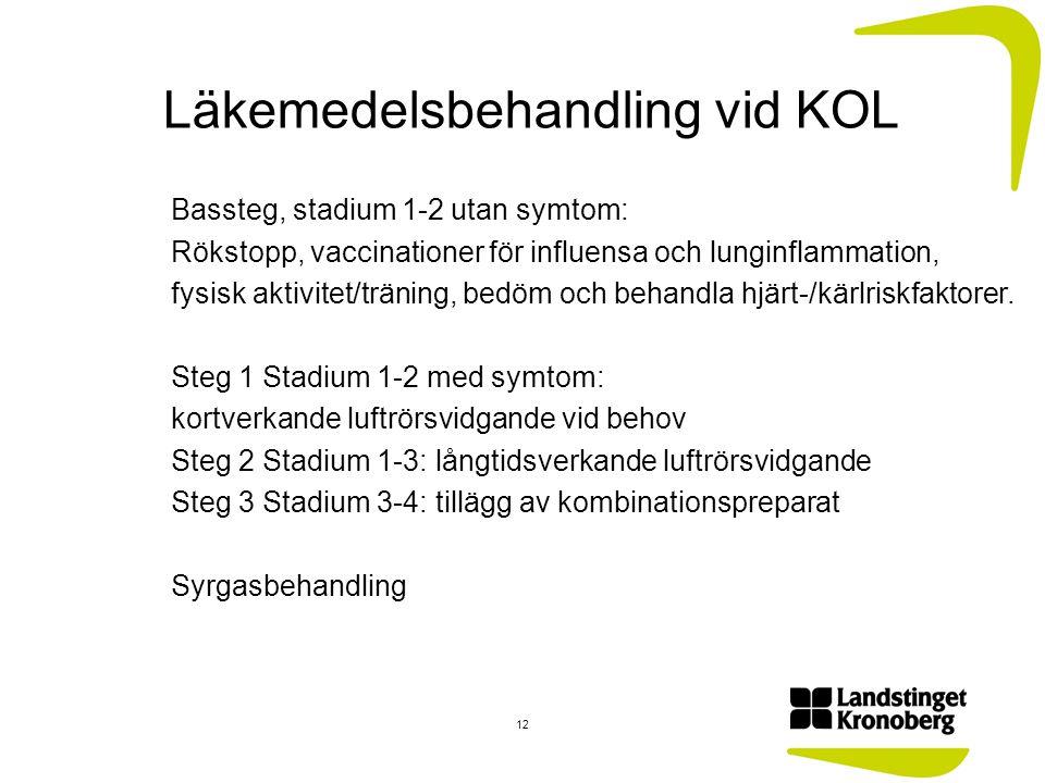 Läkemedelsbehandling vid KOL Bassteg, stadium 1-2 utan symtom: Rökstopp, vaccinationer för influensa och lunginflammation, fysisk aktivitet/träning, b