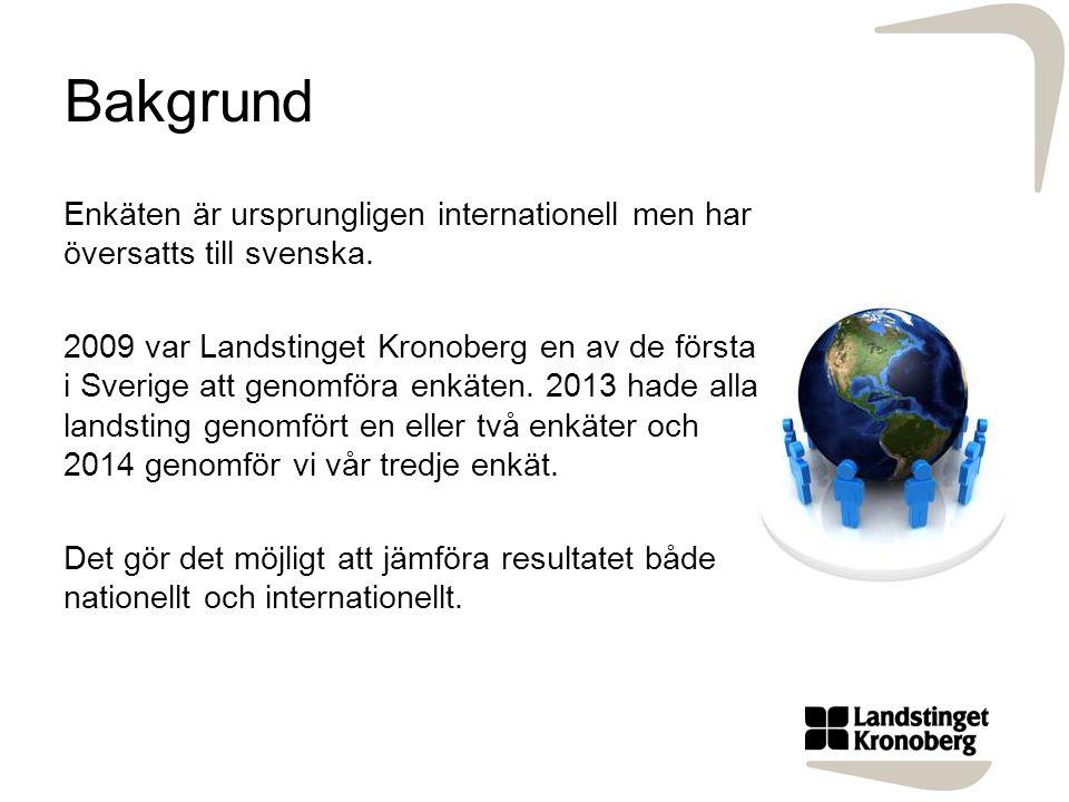 Bakgrund Enkäten är ursprungligen internationell men har översatts till svenska. 2009 var Landstinget Kronoberg en av de första i Sverige att genomför