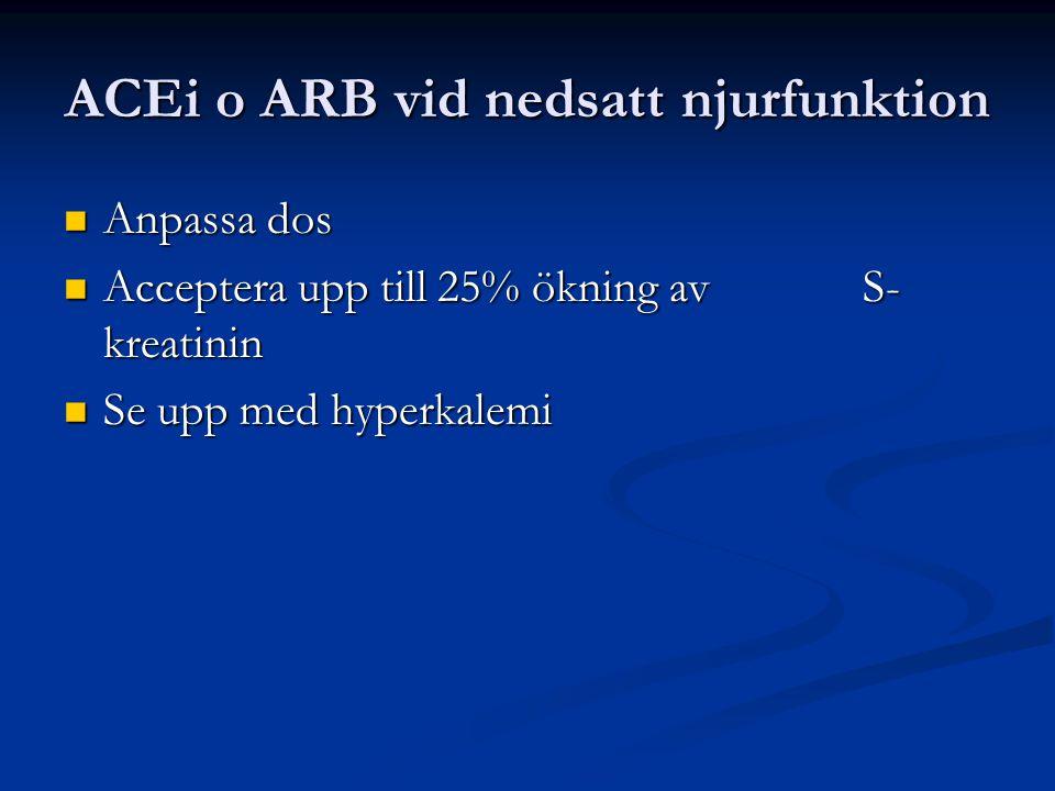 ACEi o ARB vid nedsatt njurfunktion Anpassa dos Anpassa dos Acceptera upp till 25% ökning av S- kreatinin Acceptera upp till 25% ökning av S- kreatinin Se upp med hyperkalemi Se upp med hyperkalemi