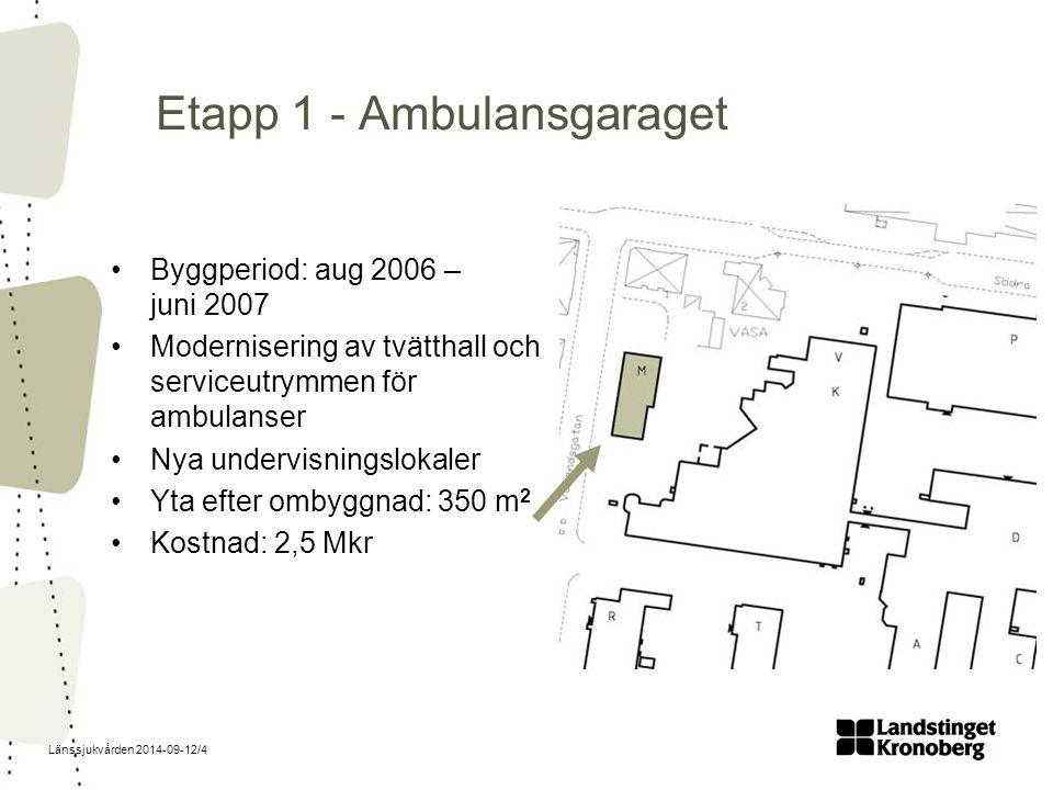 Länssjukvården 2014-09-12/5 Etapp 2 – Ambulanshall och personalutrymmen Ambulanshallen Byggperiod: okt 2007 – juni 2008 Saneringsrum för att kunna ta emot smittade patienter Omklädningsrum för ambulanspersonalen 5 nya ambulansportar för att underlätta logistiken vid utryckning Yta efter ombyggnad: 700 m 2 Kostnad: 7,5 Mkr