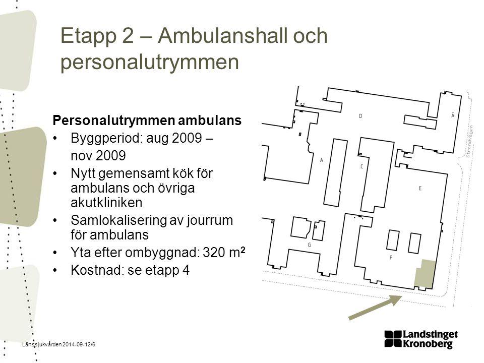 Länssjukvården 2014-09-12/7 Etapp 3 – Akutvårdsavdelningen (AVA) och administration Byggperiod: dec 2009 – aug 2010 Utöka antalet vårdplatser från 18 till 28 Skapa 4 s.k.