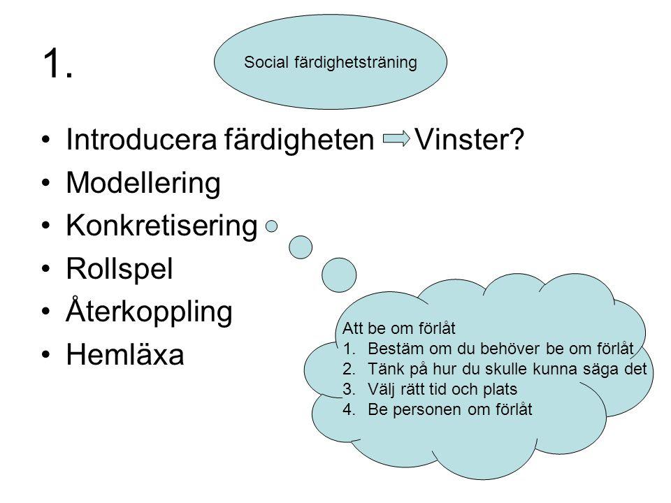 1. Introducera färdigheten Vinster? Modellering Konkretisering Rollspel Återkoppling Hemläxa Social färdighetsträning Att be om förlåt 1.Bestäm om du