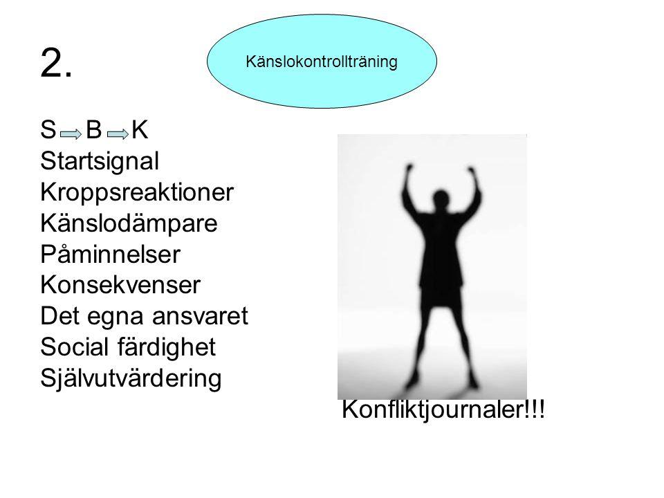 2. S B K Startsignal Kroppsreaktioner Känslodämpare Påminnelser Konsekvenser Det egna ansvaret Social färdighet Självutvärdering Konfliktjournaler!!!