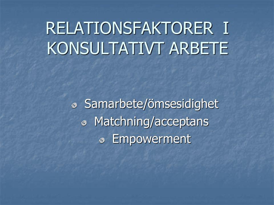 RELATIONSFAKTORER I KONSULTATIVT ARBETE Samarbete/ömsesidighetMatchning/acceptansEmpowerment
