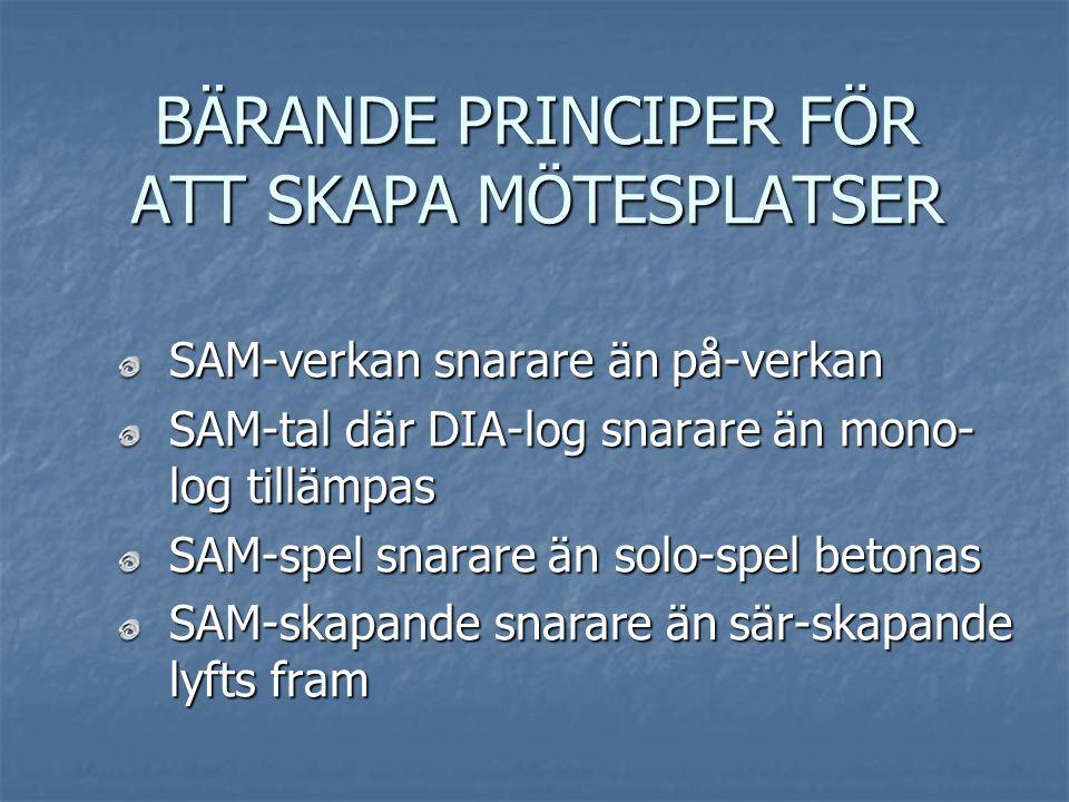 BÄRANDE PRINCIPER FÖR ATT SKAPA MÖTESPLATSER SAM-verkan snarare än på-verkan SAM-tal där DIA-log snarare än mono- log tillämpas SAM-spel snarare än solo-spel betonas SAM-skapande snarare än sär-skapande lyfts fram