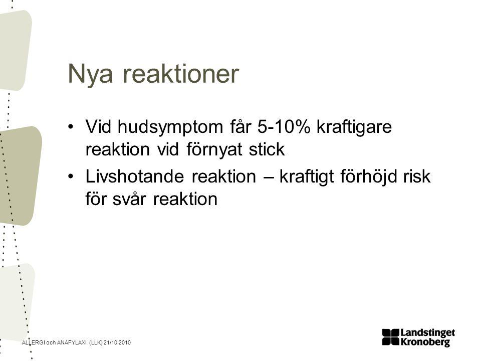 ALLERGI och ANAFYLAXI (LLK) 21/10 2010 Nya reaktioner Vid hudsymptom får 5-10% kraftigare reaktion vid förnyat stick Livshotande reaktion – kraftigt f
