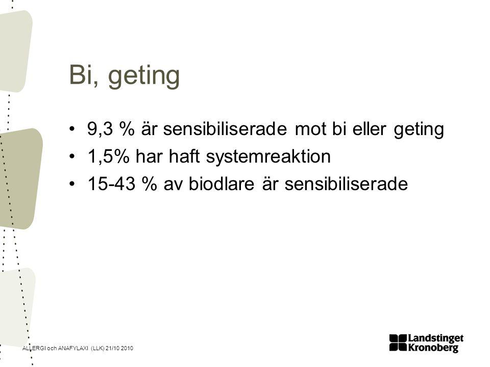 ALLERGI och ANAFYLAXI (LLK) 21/10 2010 Bi, geting 9,3 % är sensibiliserade mot bi eller geting 1,5% har haft systemreaktion 15-43 % av biodlare är sen