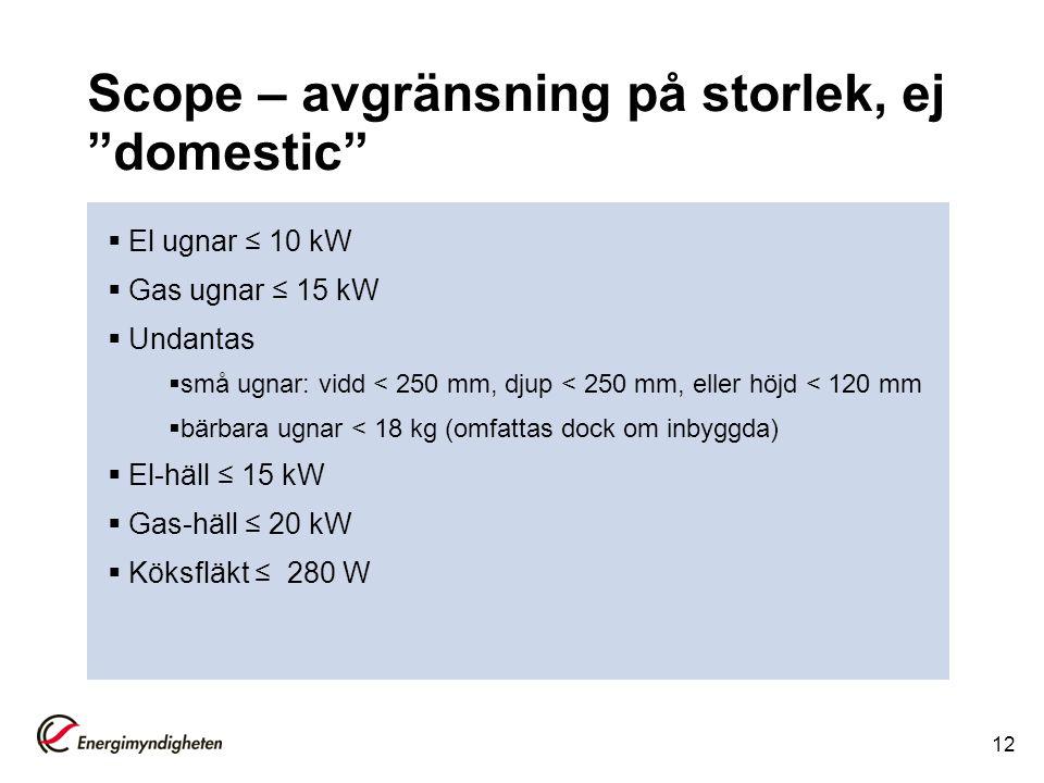 """Scope – avgränsning på storlek, ej """"domestic""""  El ugnar ≤ 10 kW  Gas ugnar ≤ 15 kW  Undantas  små ugnar: vidd < 250 mm, djup < 250 mm, eller höjd"""