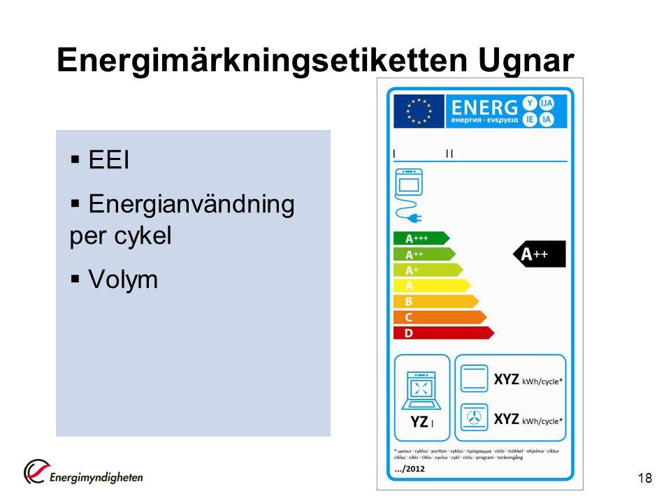 Energimärkningsetiketten Ugnar  EEI  Energianvändning per cykel  Volym 18